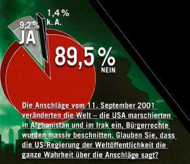 la proxima guerra encuesta alemania 11-S