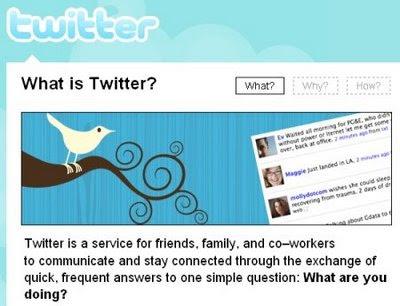Twitter-yzacja komunikacji