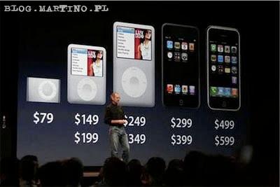 Produkty Apple, prezentowane podczas MacWorld przez Steve'a Jobs'a