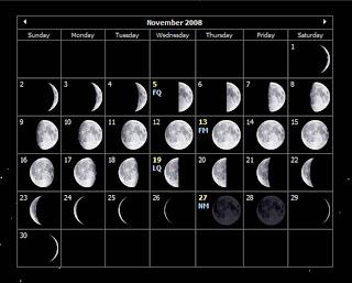 Utilización de la Tabla de Mareas con comentarios de probabilidad de pesca por José Manuel López Pinto Nov+2008+Lunar+Calendar