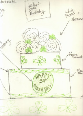irish birthday cake sketch