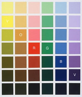 Scala dei colori dal più scuro al più chiaro