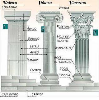 external image columnas+griegas.jpg