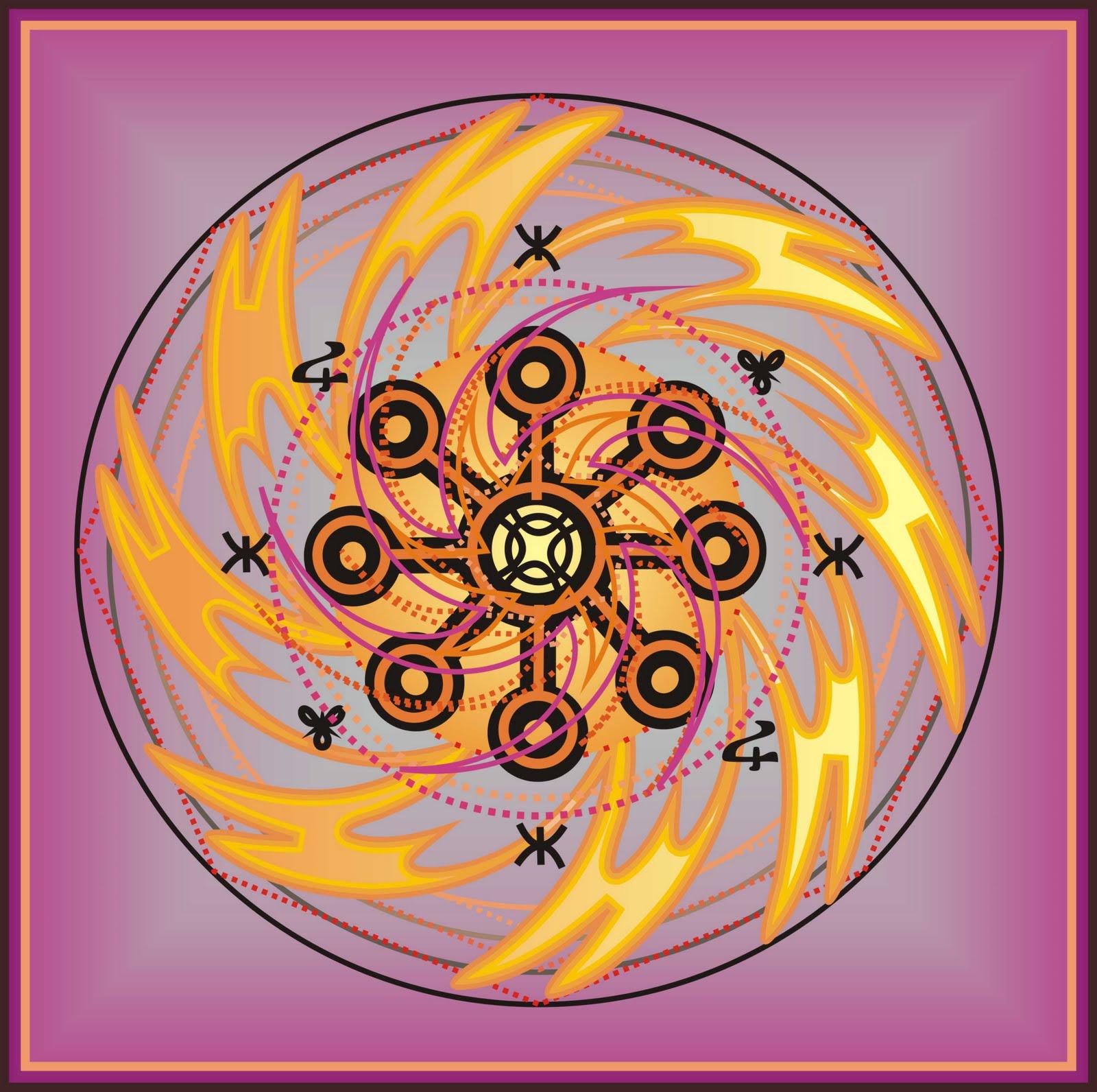 Mandala da Prosperidade