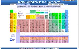 Tabla periodica de los elementos online pandora 39 s box for Ptable elements