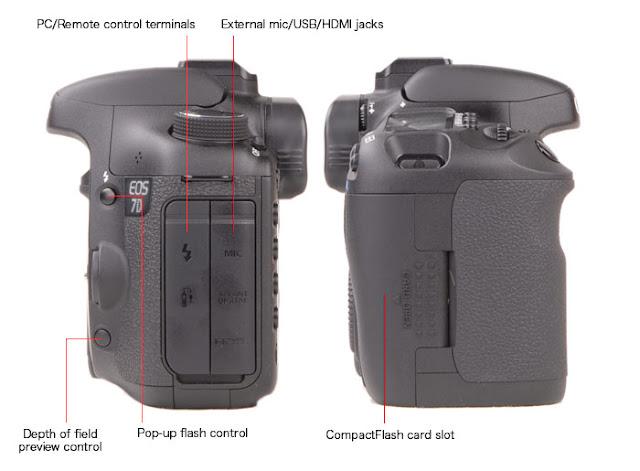una cámara impresionante Canon EOS 7D
