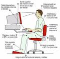 Ejercicios de postura  para trabajar en la computadora