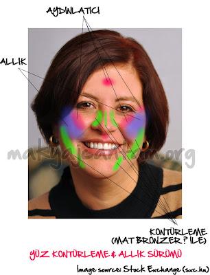 allık sürme yöntemleri yüz kontürleme aydınlatıcı nasıl kullanılır