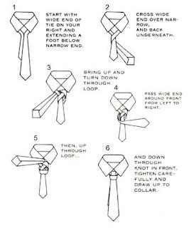 HighLine Image Management: Tying a Tie-Windsor Knot