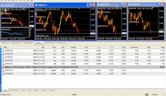 10,000 DOLLAR FOREX MANAGED BY FX MANAGER2U
