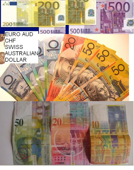 AUD EURO CHF CURRENCY