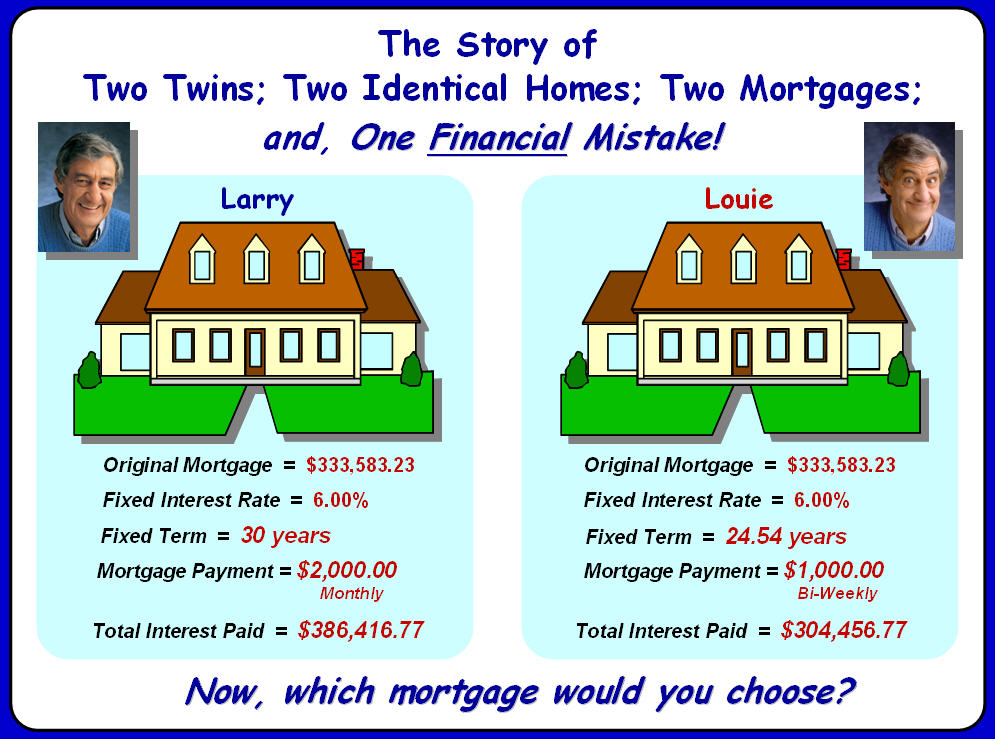 spreading financial confidence bi weekly mortgage acceleration vs 30 year mortgage. Black Bedroom Furniture Sets. Home Design Ideas