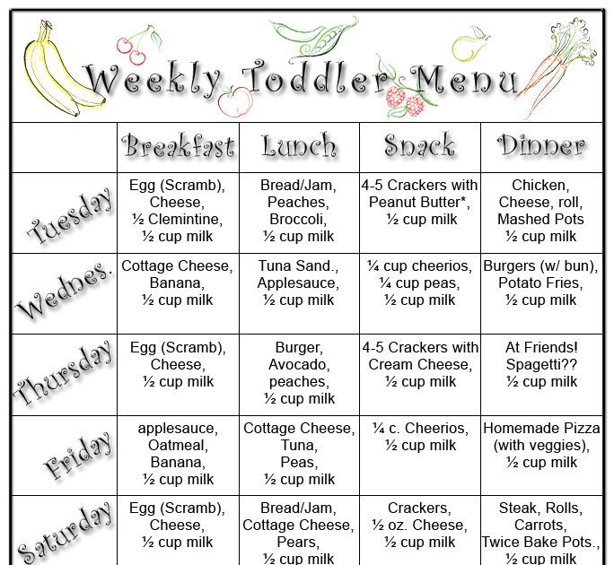 healthy eating planner template
