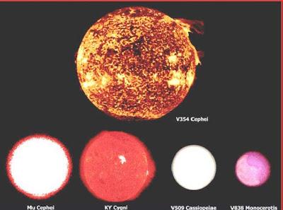 tamaño del sol