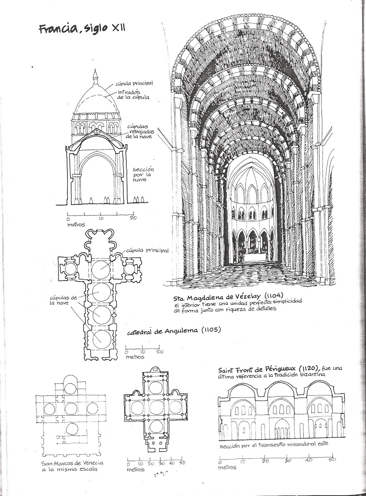 Colectivo quim3ra estilos rom nico y g tico ilustrados for Historia de la arquitectura pdf