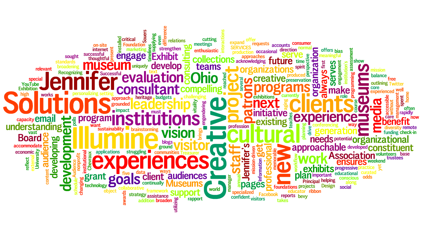 Museoblogger wordle word cloud celebrates 100th post for How to make online art