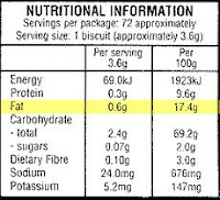 nutrition_information