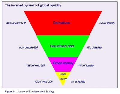 Triangular hedge trading system