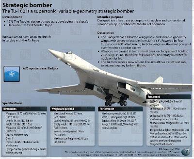 เครื่องบินทิ้งระเบิด