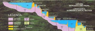 ภาพตัดทะเลสาบ Plitvice Lakes