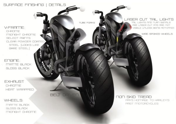 2020 Harley Davidson Concept By Jonathan Russell title=