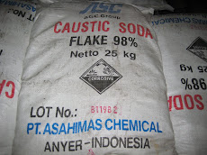 CAUSTIC SODA, NaOH 98%, NaOH 99%, SUD vy 99% min.