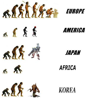 a evolução das sociedades