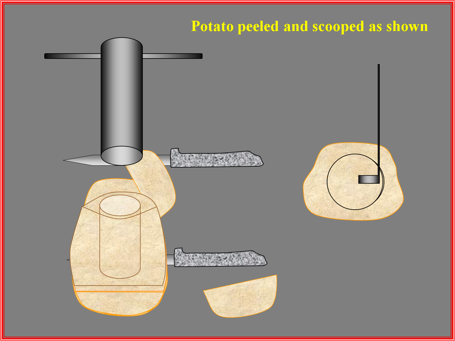 osmosis and potato tuber When carrying out the experiment i used a range of 0, 02, 04, 06, 08 and 1 molar solution to see the effect of osmosis in the potato pieces.