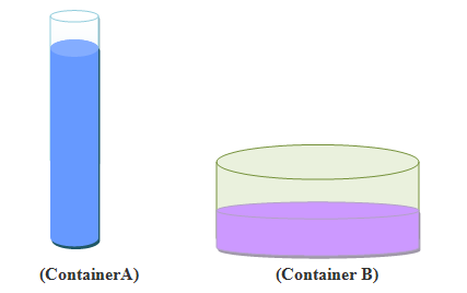 Misconception On Capacity in Volume of Liquid