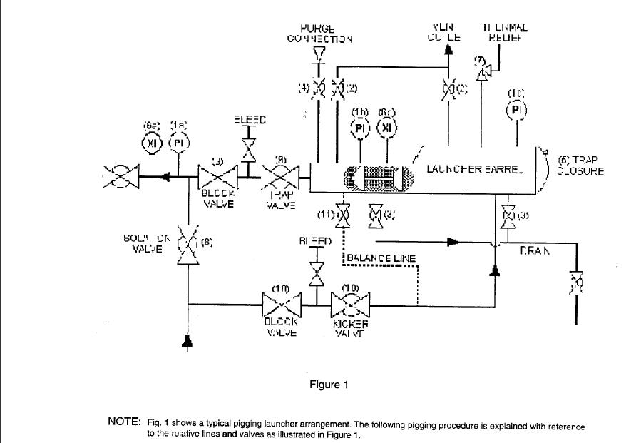 Journal Of A Trainee Engineer  Pipeline Pre