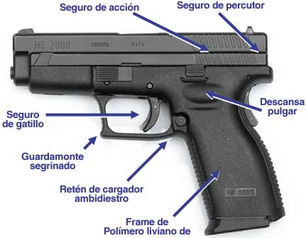 Armas De Fuego. Armas de Fuego: Pistolas - HS