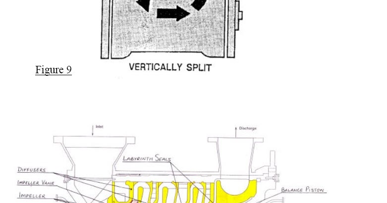 vertically split  barrel type  centrifugal compressors