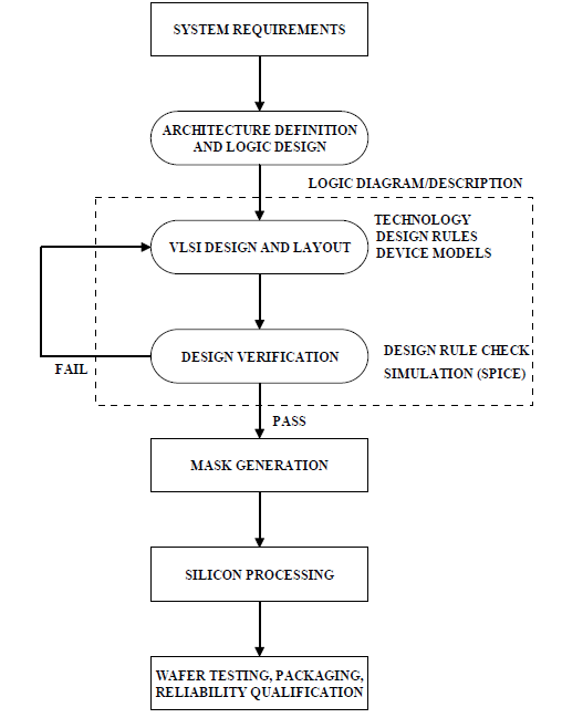 floppy image erstellen linux C