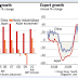 Japan's Problem Is Bigger Than Yen