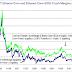 Infograghic Du Jour: Oilfield vs. Cornfield