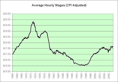 why wages differ Psychology and sociology – what is the  they help the general population understand why these issues are  psychology and sociology - what is the difference.