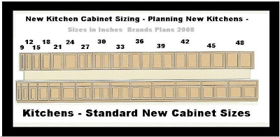 Kitchen Cabinet Sizes Wall Cabinet Sizes Base Cabinet Sizes For New Kitchen  Planning