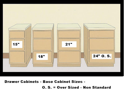 Cabinets Sizes Standard