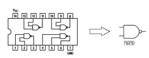 Tutorial robot gambar pin out ic 74ls00 ccuart Gallery