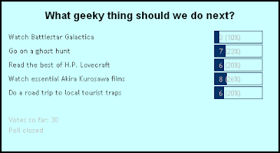 Geek poll results