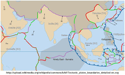 Indian Plate Burma Plate Tectonic Plate Boundaries