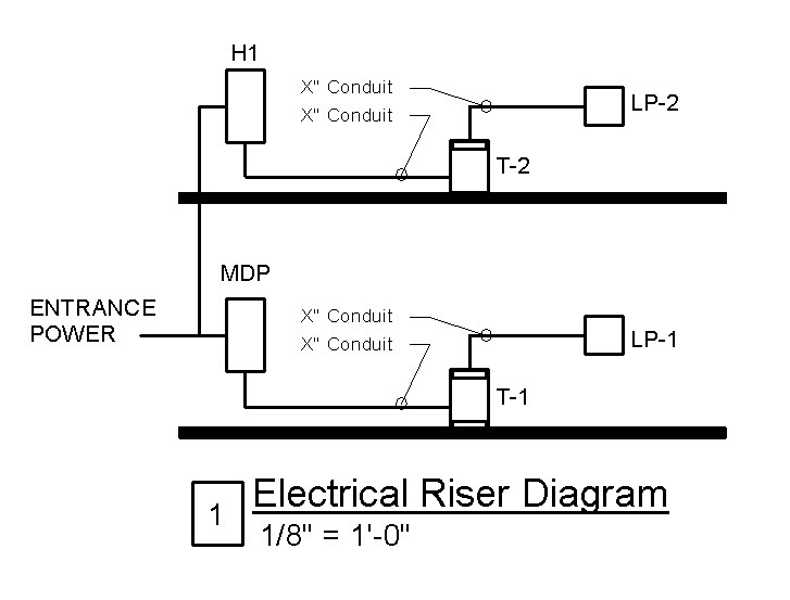 Excellent One Line Electrical Riser Diagram Basic Electronics Wiring Diagram Wiring 101 Capemaxxcnl