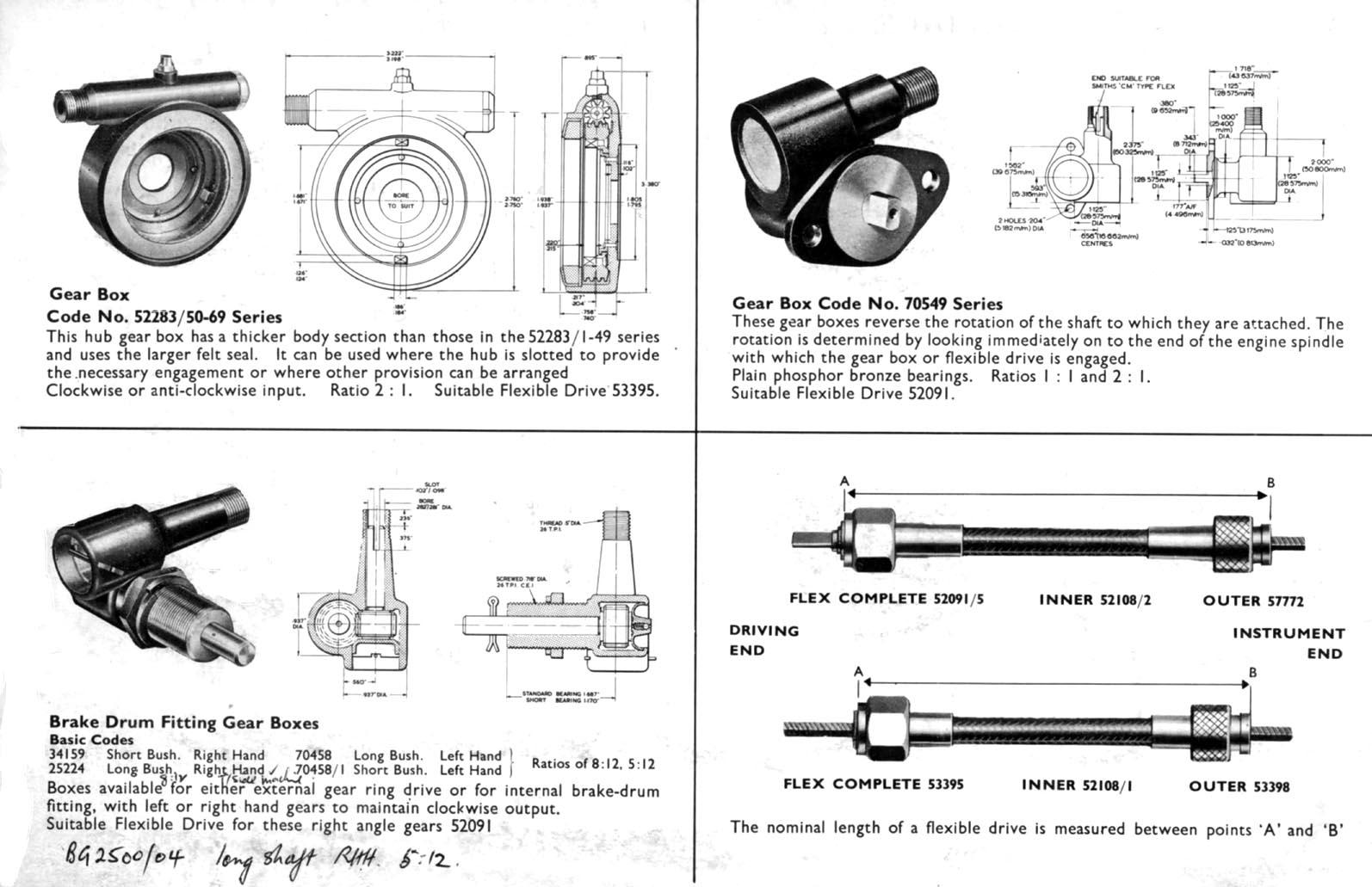 Interesting 90 Hp Honda Outboard Wiring Diagram Gallery - Best Image on johnson 70 hp wiring diagram, johnson 50 hp wiring diagram, johnson 40 hp wiring diagram,