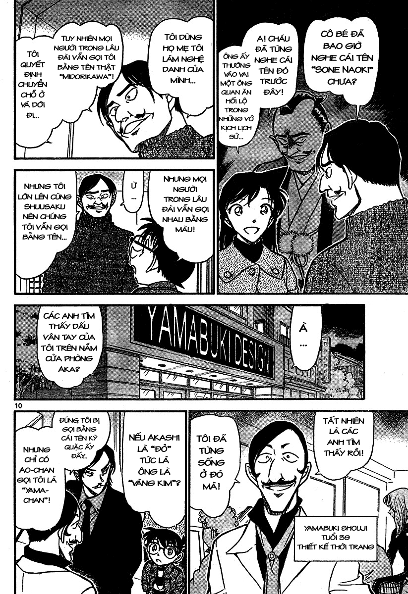Detective Conan - Thám Tử Lừng Danh Conan chap 683 page 10 - IZTruyenTranh.com
