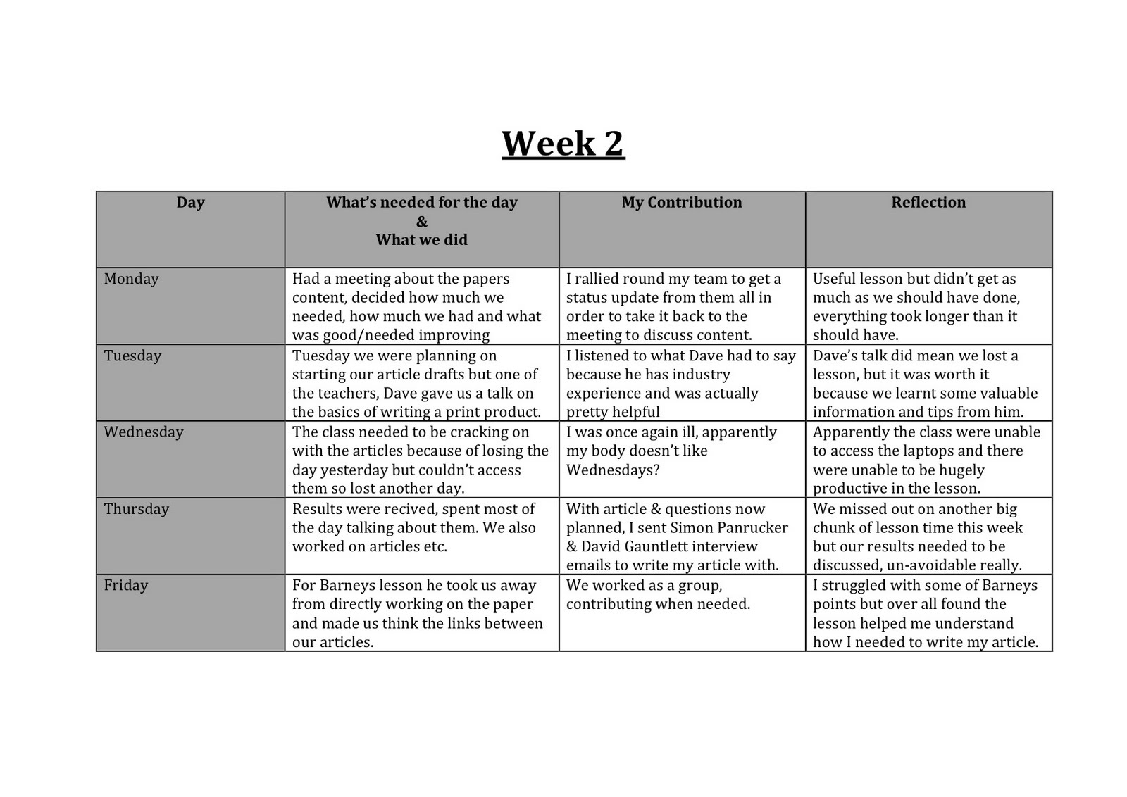 week 2 reflection 1 This year has been fun so far  i think mr wood is a awesome teacher but when we did a activity the activity was very hard because he did't tell us what the rules were.