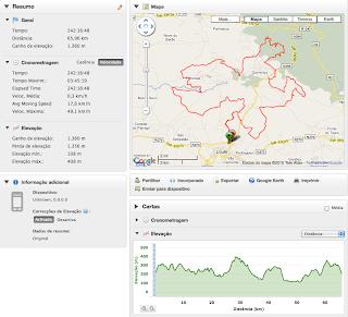 Track GPS BTT Encontro Prof. Arménio 2010