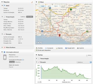 Track GPS BTT Raid Ameixial-Vilamoura