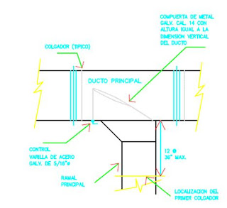 Software para calculo de ductos de aire acondicionado