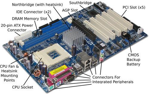 Motherboard Parts