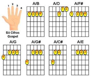 acordes de lá maior com baixo para violão